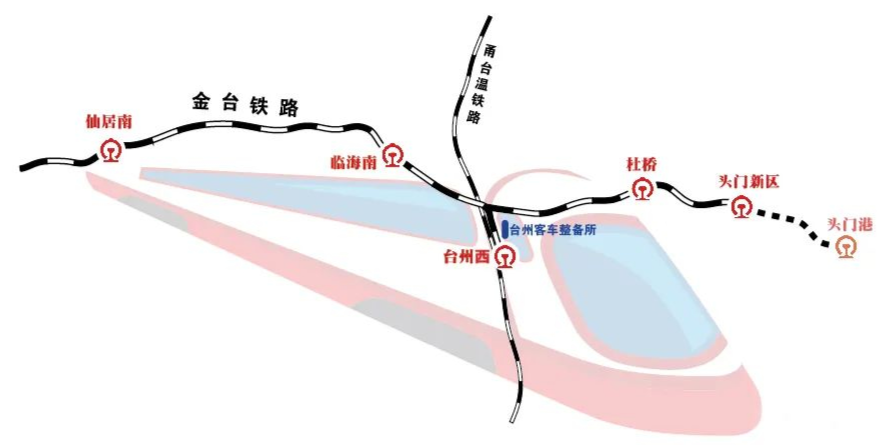 通车倒计时!台州市市郊列车客运票价咋定?我会代表将参加客运票价听证